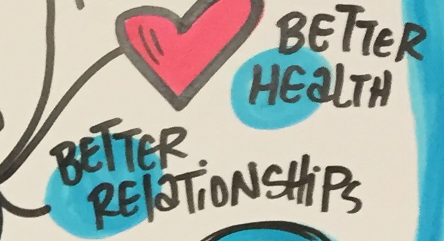 How to deal with a tough breakup  Better health